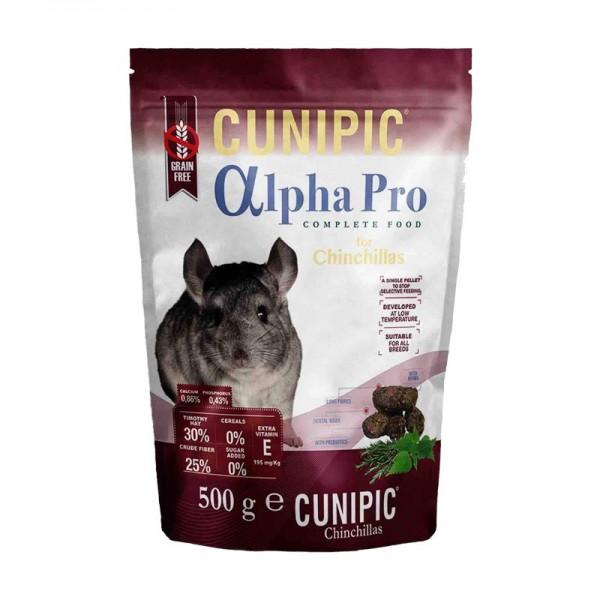 Cunipic Alpha Pro Chinchillas